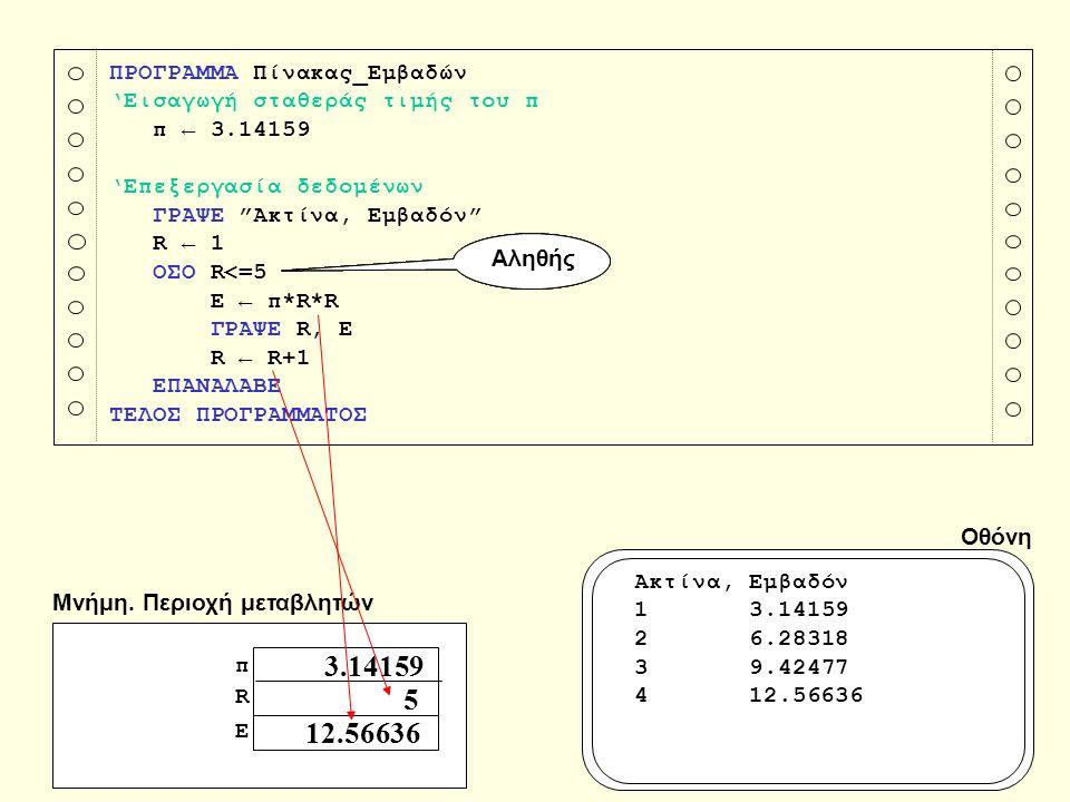 ΠΡΟΓΡΑΜΜΑ Πίνακας_Εμβαδών 'Εισαγωγή σταθεράς τιμής του π π ← 3.14159 'Επεξεργασία δεδομένων ΓΡΑΨΕ Ακτίνα, Εμβαδόν R ← 1 ΟΣΟ R<=5 E ← π*R*R ΓΡΑΨΕ R, E R ← R+1 ΕΠΑΝΑΛΑΒΕ ΤΕΛΟΣ ΠΡΟΓΡΑΜΜΑΤΟΣ Μνήμη.