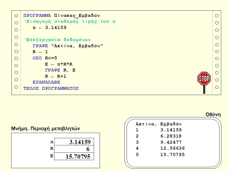 """ΠΡΟΓΡΑΜΜΑ Πίνακας_Εμβαδών 'Εισαγωγή σταθεράς τιμής του π π ← 3.14159 'Επεξεργασία δεδομένων ΓΡΑΨΕ """"Ακτίνα, Εμβαδόν"""" R ← 1 ΟΣΟ R<=5 E ← π*R*R ΓΡΑΨΕ R,"""