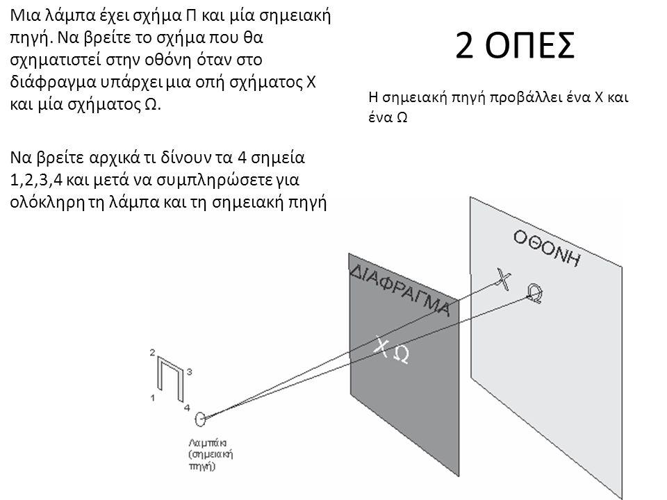 2 ΟΠΕΣ Η σημειακή πηγή προβάλλει ένα Χ και ένα Ω Μια λάμπα έχει σχήμα Π και μία σημειακή πηγή. Να βρείτε το σχήμα που θα σχηματιστεί στην οθόνη όταν σ