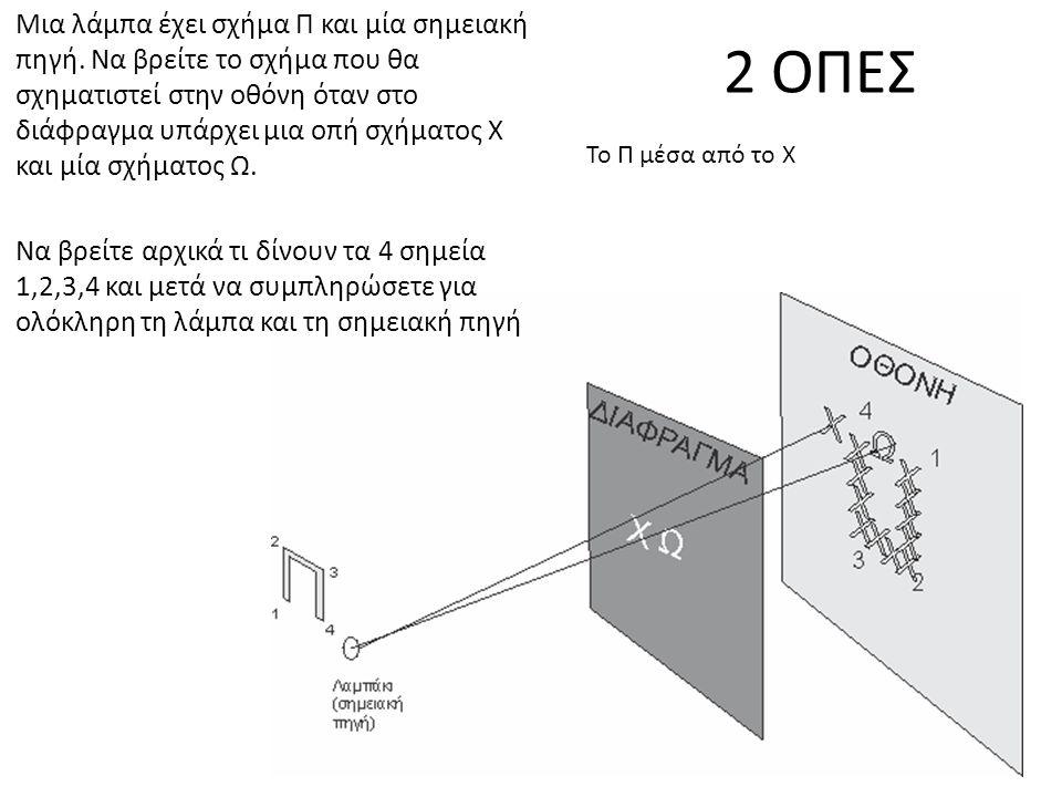 2 ΟΠΕΣ Το Π μέσα από το Χ Μια λάμπα έχει σχήμα Π και μία σημειακή πηγή. Να βρείτε το σχήμα που θα σχηματιστεί στην οθόνη όταν στο διάφραγμα υπάρχει μι