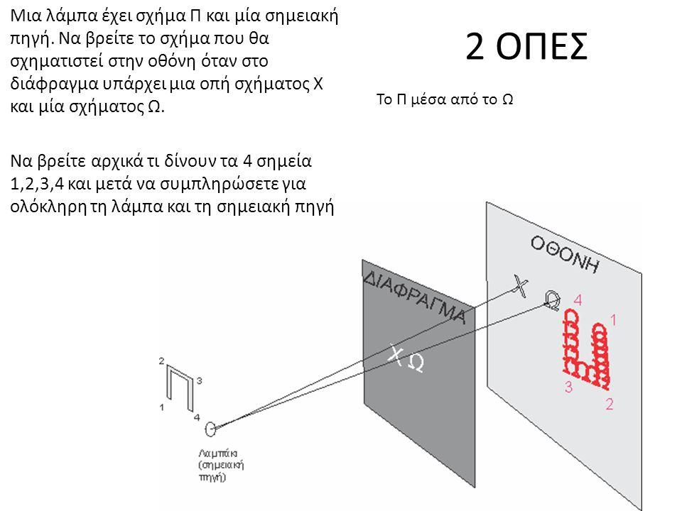 2 ΟΠΕΣ Το Π μέσα από το Ω Μια λάμπα έχει σχήμα Π και μία σημειακή πηγή. Να βρείτε το σχήμα που θα σχηματιστεί στην οθόνη όταν στο διάφραγμα υπάρχει μι