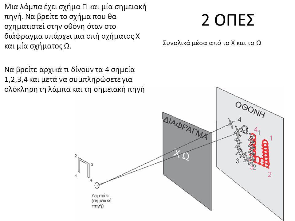 2 ΟΠΕΣ Συνολικά μέσα από το Χ και το Ω Μια λάμπα έχει σχήμα Π και μία σημειακή πηγή. Να βρείτε το σχήμα που θα σχηματιστεί στην οθόνη όταν στο διάφραγ