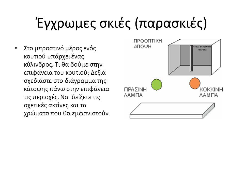 Έγχρωμες σκιές (παρασκιές) Στο μπροστινό μέρος ενός κουτιού υπάρχει ένας κύλινδρος. Τι θα δούμε στην επιφάνεια του κουτιού; Δεξιά σχεδιάστε στο διάγρα