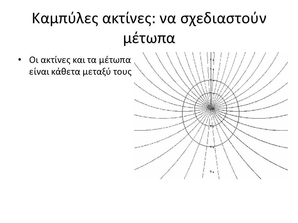 2 ΟΠΕΣ Μια λάμπα έχει σχήμα Π και μία σημειακή πηγή.