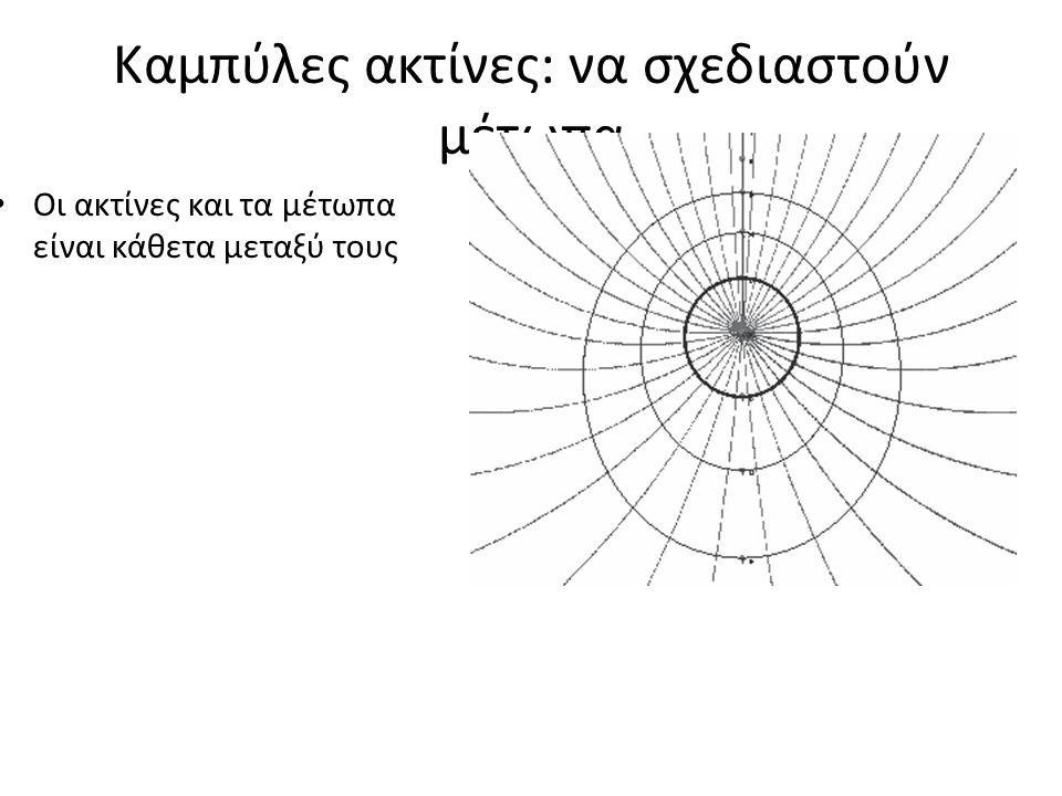 Καμπύλες ακτίνες: να σχεδιαστούν μέτωπα Οι ακτίνες και τα μέτωπα είναι κάθετα μεταξύ τους