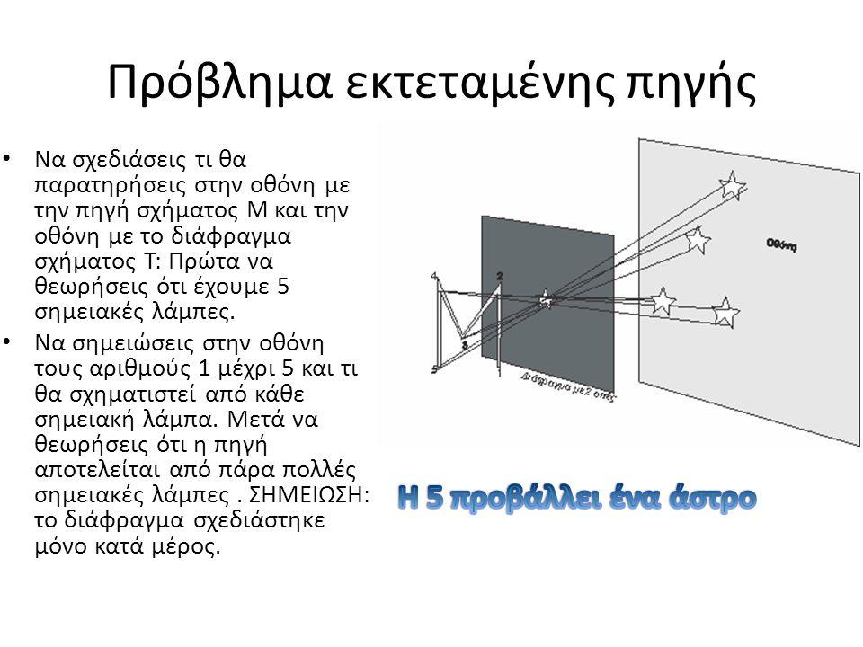 Πρόβλημα εκτεταμένης πηγής Να σχεδιάσεις τι θα παρατηρήσεις στην οθόνη με την πηγή σχήματος Μ και την οθόνη με το διάφραγμα σχήματος Τ: Πρώτα να θεωρήσεις ότι έχουμε 5 σημειακές λάμπες.