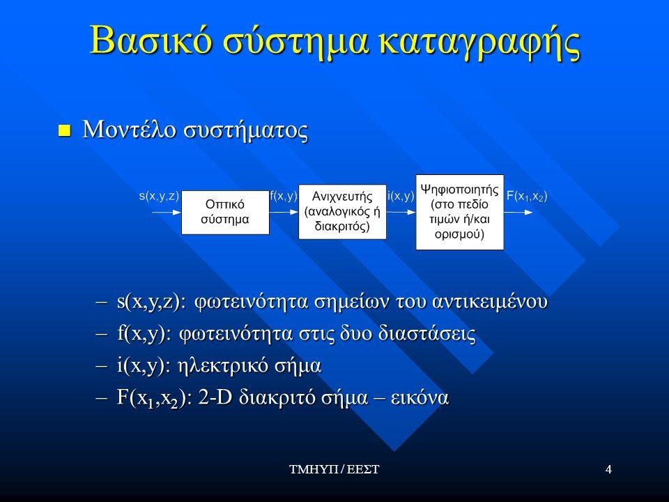 ΤΜΗΥΠ / ΕΕΣΤ5 Οπτικό σύστημα Αποτελείται από οπτικούς φακούς Αποτελείται από οπτικούς φακούς Αν η διάταξη φακών και οι ίδιοι οι φακοί θεωρηθούν ιδανικοί τότε s(x,y,z)  f(x,y) Αν η διάταξη φακών και οι ίδιοι οι φακοί θεωρηθούν ιδανικοί τότε s(x,y,z)  f(x,y) Σε μη ιδανικές συνθήκες Σε μη ιδανικές συνθήκες –Οι φακοί δεν παρουσιάζουν τέλεια εστίαση –Αντί του f(x,y) λαμβάνεται το w(x,y)=∫∫h(x,y,z,s)f(z,s)dzds –Η συνάρτηση h(.) περιγράφει το σύστημα του φακού ( Point Spread Function (PSF) )