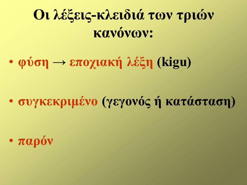 Οι λέξεις-κλειδιά των τριών κανόνων: φύση → εποχιακή λέξη (kigu) συγκεκριμένο (γεγονός ή κατάσταση) παρόν