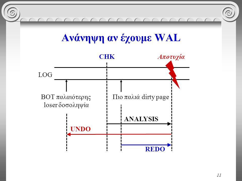 11 Ανάνηψη αν έχουμε WAL LOG CHKΑποτυχία BOT παλαιότερης loser δοσοληψία Πιο παλιά dirty page ANALYSIS REDO UNDO