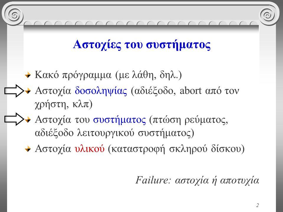 2 Αστοχίες του συστήματος Κακό πρόγραμμα (με λάθη, δηλ.) Αστοχία δοσοληψίας (αδιέξοδο, abort από τον χρήστη, κλπ) Αστοχία του συστήματος (πτώση ρεύματος, αδιέξοδο λειτουργικού συστήματος) Αστοχία υλικού (καταστροφή σκληρού δίσκου) Failure: αστοχία ή αποτυχία