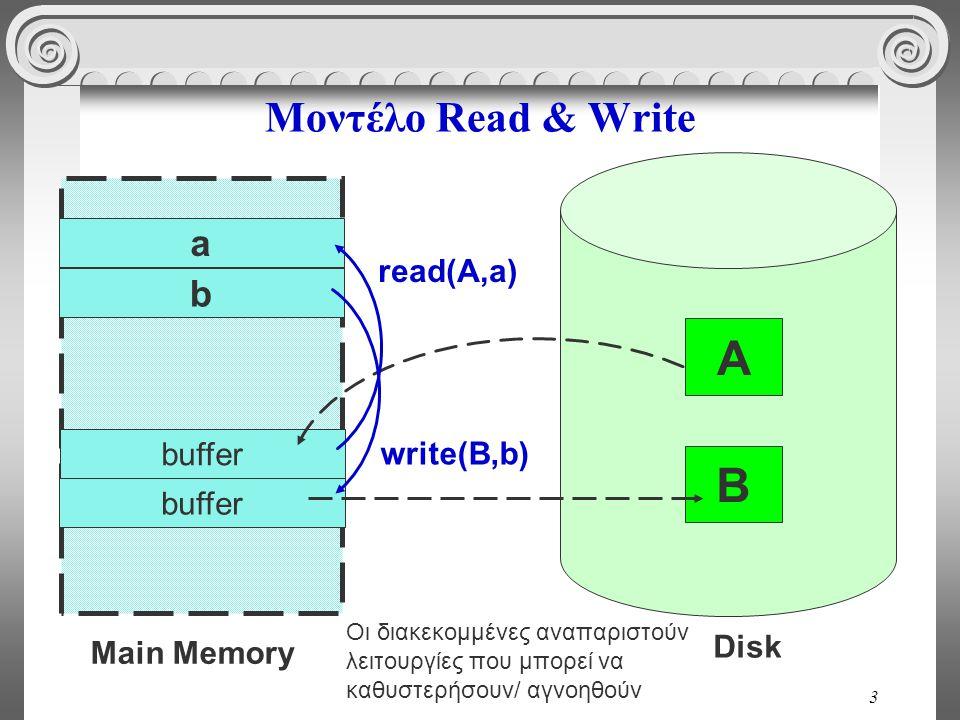 3 Μοντέλο Read & Write Main Memory a Disk B b read(A,a) write(B,b) buffer A Οι διακεκομμένες αναπαριστούν λειτουργίες που μπορεί να καθυστερήσουν/ αγνοηθούν