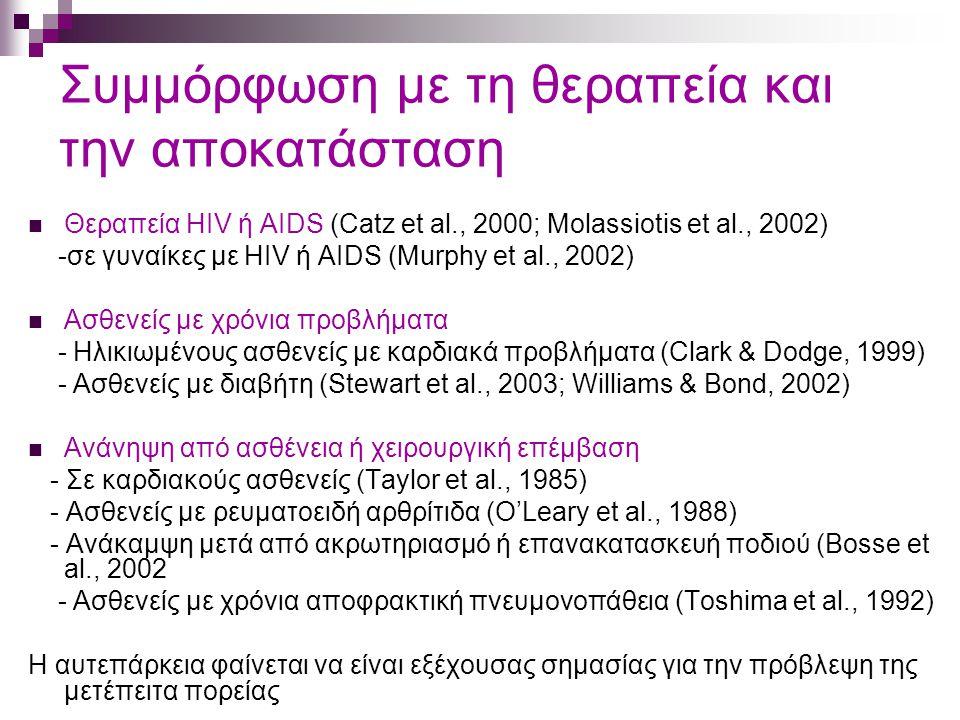 Συμμόρφωση με τη θεραπεία και την αποκατάσταση Θεραπεία HIV ή AIDS (Catz et al., 2000; Molassiotis et al., 2002) -σε γυναίκες με HIV ή AIDS (Murphy et al., 2002) Ασθενείς με χρόνια προβλήματα - Ηλικιωμένους ασθενείς με καρδιακά προβλήματα (Clark & Dodge, 1999) - Ασθενείς με διαβήτη (Stewart et al., 2003; Williams & Bond, 2002) Ανάνηψη από ασθένεια ή χειρουργική επέμβαση - Σε καρδιακούς ασθενείς (Taylor et al., 1985) - Ασθενείς με ρευματοειδή αρθρίτιδα (O'Leary et al., 1988) - Ανάκαμψη μετά από ακρωτηριασμό ή επανακατασκευή ποδιού (Bosse et al., 2002 - Ασθενείς με χρόνια αποφρακτική πνευμονοπάθεια (Toshima et al., 1992) Η αυτεπάρκεια φαίνεται να είναι εξέχουσας σημασίας για την πρόβλεψη της μετέπειτα πορείας