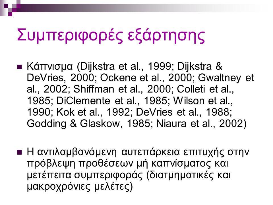 Συμπεριφορές εξάρτησης Κάπνισμα (Dijkstra et al., 1999; Dijkstra & DeVries, 2000; Ockene et al., 2000; Gwaltney et al., 2002; Shiffman et al., 2000; Colleti et al., 1985; DiClemente et al., 1985; Wilson et al., 1990; Kok et al., 1992; DeVries et al., 1988; Godding & Glaskow, 1985; Niaura et al., 2002) Η αντιλαμβανόμενη αυτεπάρκεια επιτυχής στην πρόβλεψη προθέσεων μή καπνίσματος και μετέπειτα συμπεριφοράς (διατμηματικές και μακροχρόνιες μελέτες)