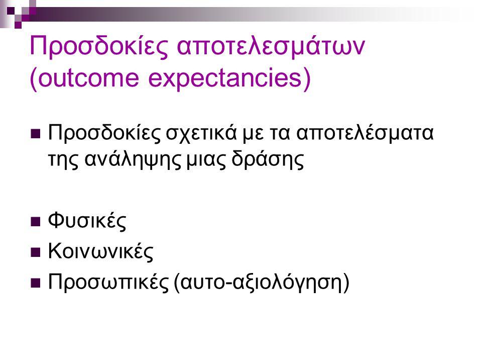 Προσδοκίες αποτελεσμάτων (outcome expectancies) Προσδοκίες σχετικά με τα αποτελέσματα της ανάληψης μιας δράσης Φυσικές Κοινωνικές Προσωπικές (αυτο-αξιολόγηση)
