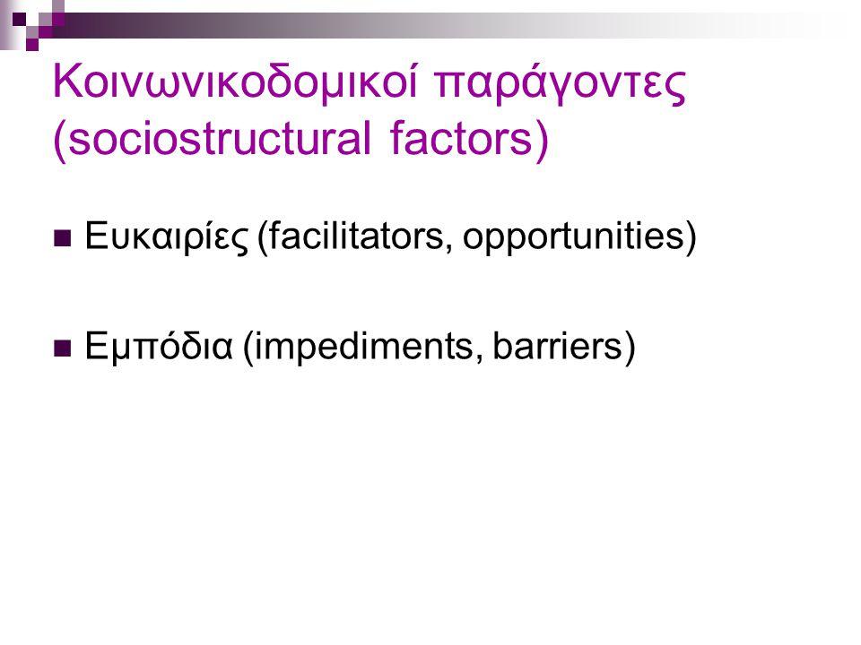 Δομή Μοντέλου Σχήμα 1: Social Cognitive Theory (πηγή: Luszczynka & Schwarzer, 2005) Outcome expectations Physical Social Self-evaluative Self-efficacy Sociostructural factors Facilitators Impediments Behaviour Goals