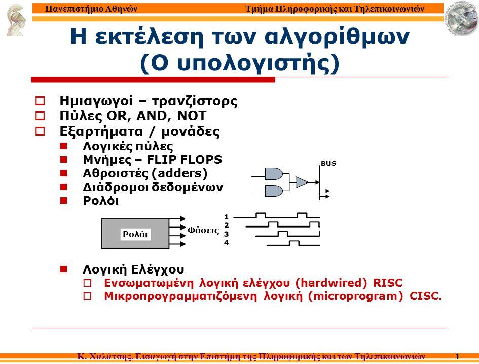 ΡΟΛΟΪ CLOCK PH1 PH2 PH3 PH4 PH5 123456789101112131415 16 171819202122 PH1 PH2 PH3 PH4 PH5 CS1 ΜΙΚΡΟΕΝΤΟΛΗ 22 bits C51 – C58 C59 – C 514 C515 – C516 C517 – C522 Phase 5 ALU ops Read / Write in Main Memory Yπολογισμός του MPC, διεύθυνση επoμένης μικροεντολής Read Μικροεντολή MIR CS10CS14 CS18 0 no branch 1 Jump / Branch RN Phase 1CSPhase 2CSPhase 4CS Phase 3CS SUBTRACT SHIFT LEFT PH1PH2