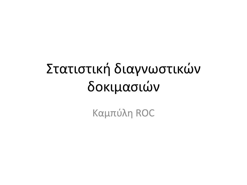 Στατιστική διαγνωστικών δοκιμασιών Καμπύλη ROC