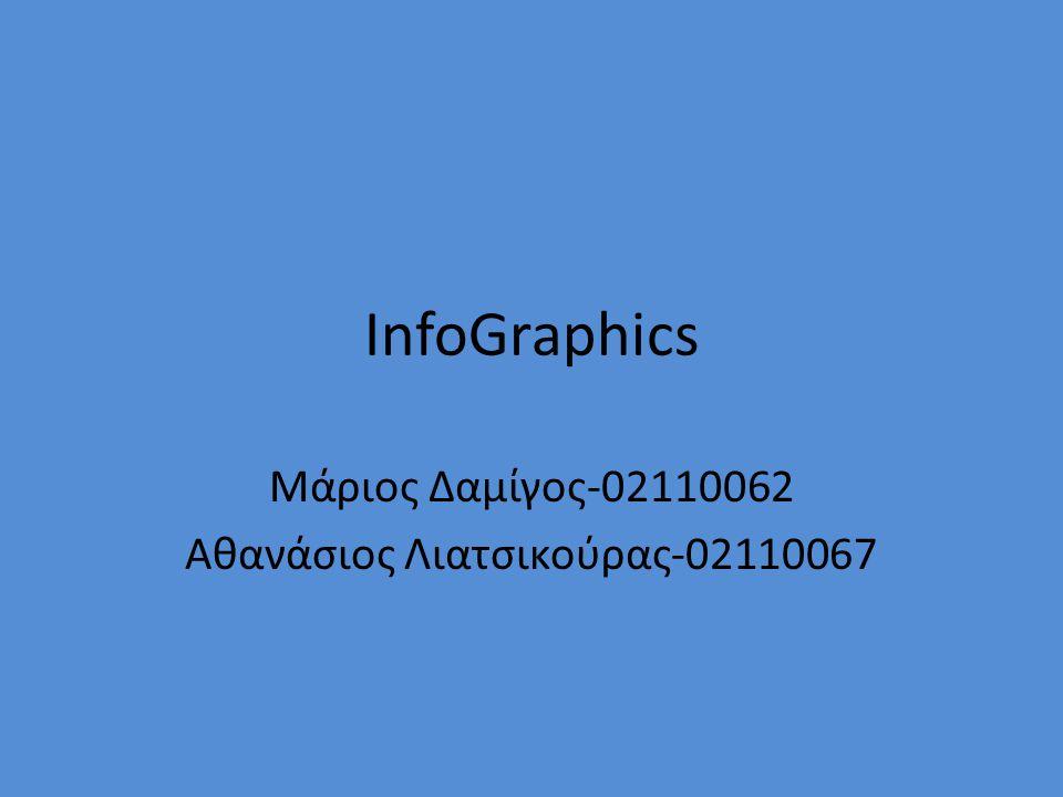 InfoGraphics Μάριος Δαμίγος-02110062 Αθανάσιος Λιατσικούρας-02110067