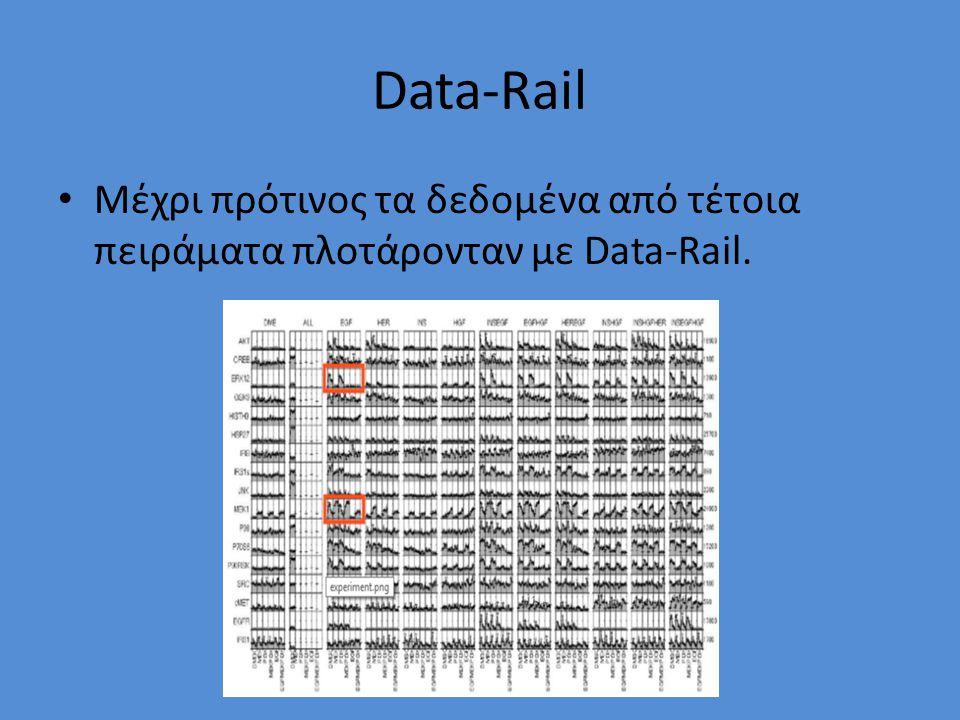 Data-Rail Μέχρι πρότινος τα δεδομένα από τέτοια πειράματα πλοτάρονταν με Data-Rail.