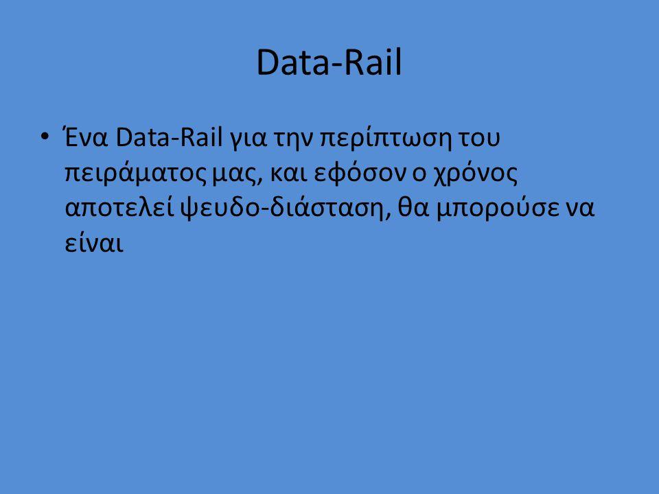 Data-Rail Ένα Data-Rail για την περίπτωση του πειράματος μας, και εφόσον ο χρόνος αποτελεί ψευδο-διάσταση, θα μπορούσε να είναι