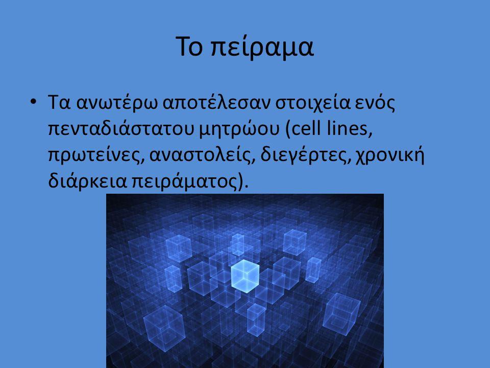 Το πείραμα Τα ανωτέρω αποτέλεσαν στοιχεία ενός πενταδιάστατου μητρώου (cell lines, πρωτείνες, αναστολείς, διεγέρτες, χρονική διάρκεια πειράματος).