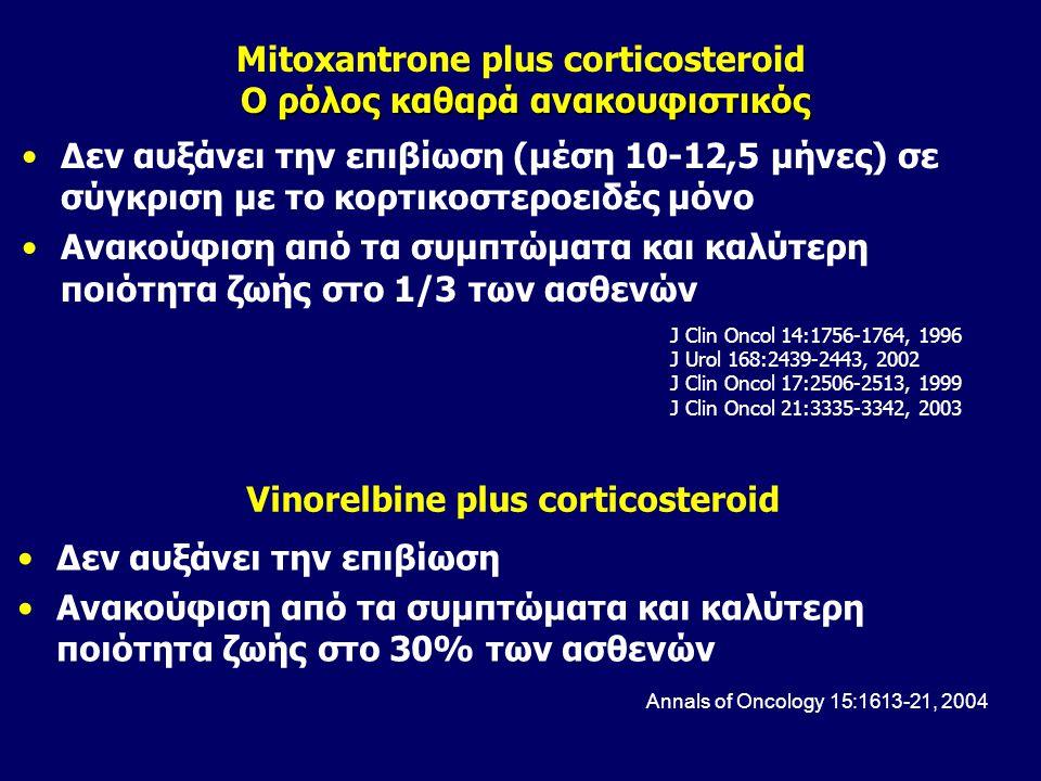 O ρόλος καθαρά ανακουφιστικός Mitoxantrone plus corticosteroid O ρόλος καθαρά ανακουφιστικός Δεν αυξάνει την επιβίωση (μέση 10-12,5 μήνες) σε σύγκριση