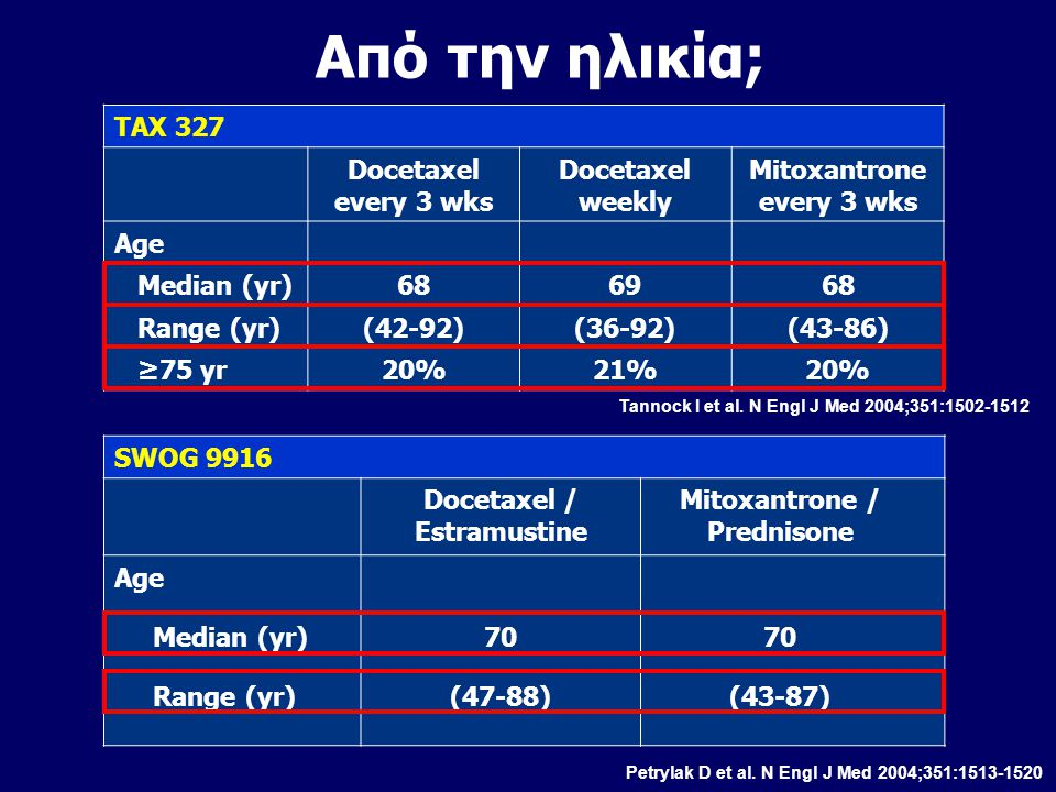 MitoxantroneTaxotere TAX 327 Ν:1006 ασθενείς Proc Am Soc Clin Oncol Prostate Cancer Symposium, 2007