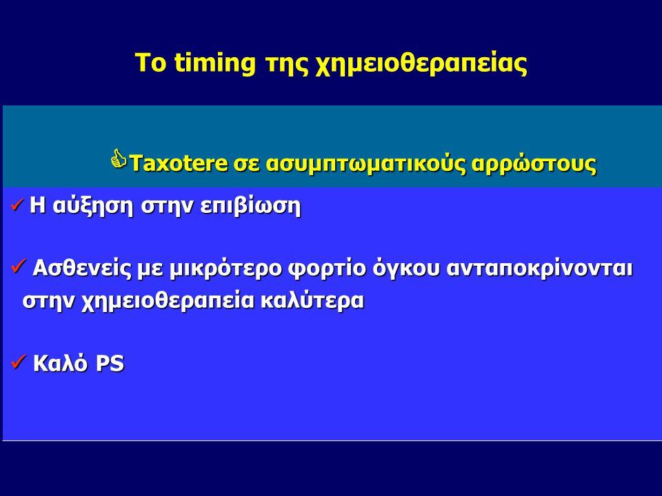 Το timing της χημειοθεραπείας  Taxotere σε ασυμπτωματικούς αρρώστους Η αύξηση στην επιβίωση Η αύξηση στην επιβίωση Ασθενείς με μικρότερο φορτίο όγκου
