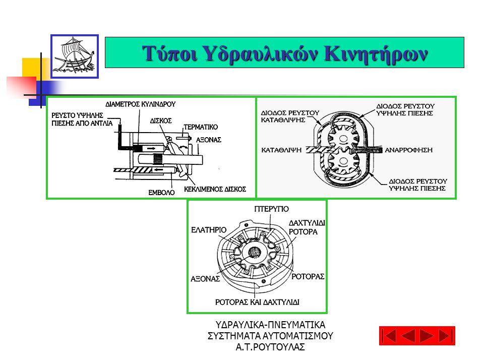 ΥΔΡΑΥΛΙΚΑ-ΠΝΕΥΜΑΤΙΚΑ ΣΥΣΤΗΜΑΤΑ ΑΥΤΟΜΑΤΙΣΜΟΥ Α.Τ.ΡΟΥΤΟΥΛΑΣ Τύποι Υδραυλικών Κινητήρων