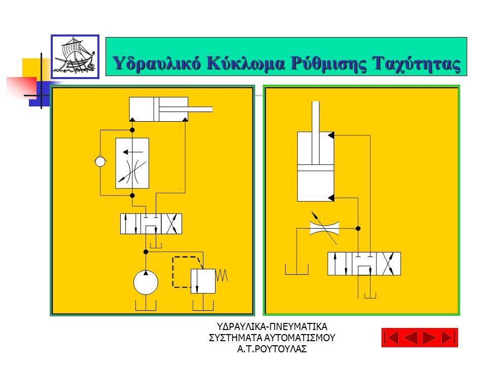 ΥΔΡΑΥΛΙΚΑ-ΠΝΕΥΜΑΤΙΚΑ ΣΥΣΤΗΜΑΤΑ ΑΥΤΟΜΑΤΙΣΜΟΥ Α.Τ.ΡΟΥΤΟΥΛΑΣ Υδραυλικό Κύκλωμα Ρύθμισης Ταχύτητας