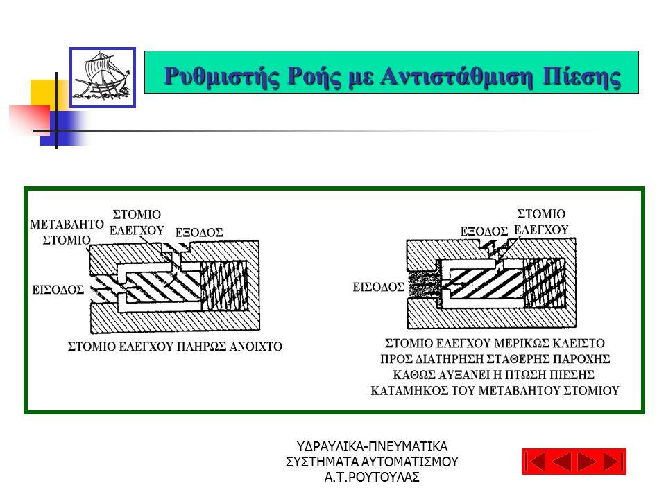 ΥΔΡΑΥΛΙΚΑ-ΠΝΕΥΜΑΤΙΚΑ ΣΥΣΤΗΜΑΤΑ ΑΥΤΟΜΑΤΙΣΜΟΥ Α.Τ.ΡΟΥΤΟΥΛΑΣ Ρυθμιστής Ροής με Αντιστάθμιση Πίεσης