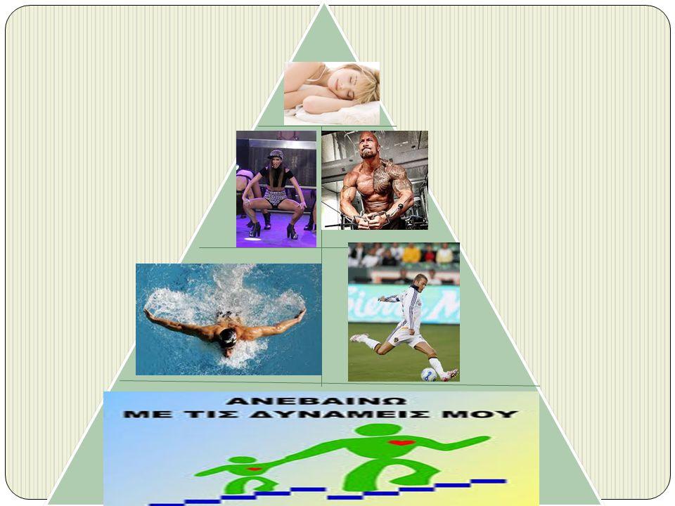 ΒΙΒΛΙΟΓΡΑΦΙΑ www.strong.gr www.fitnessinfo.gr www.health.gr www.fitness.gr