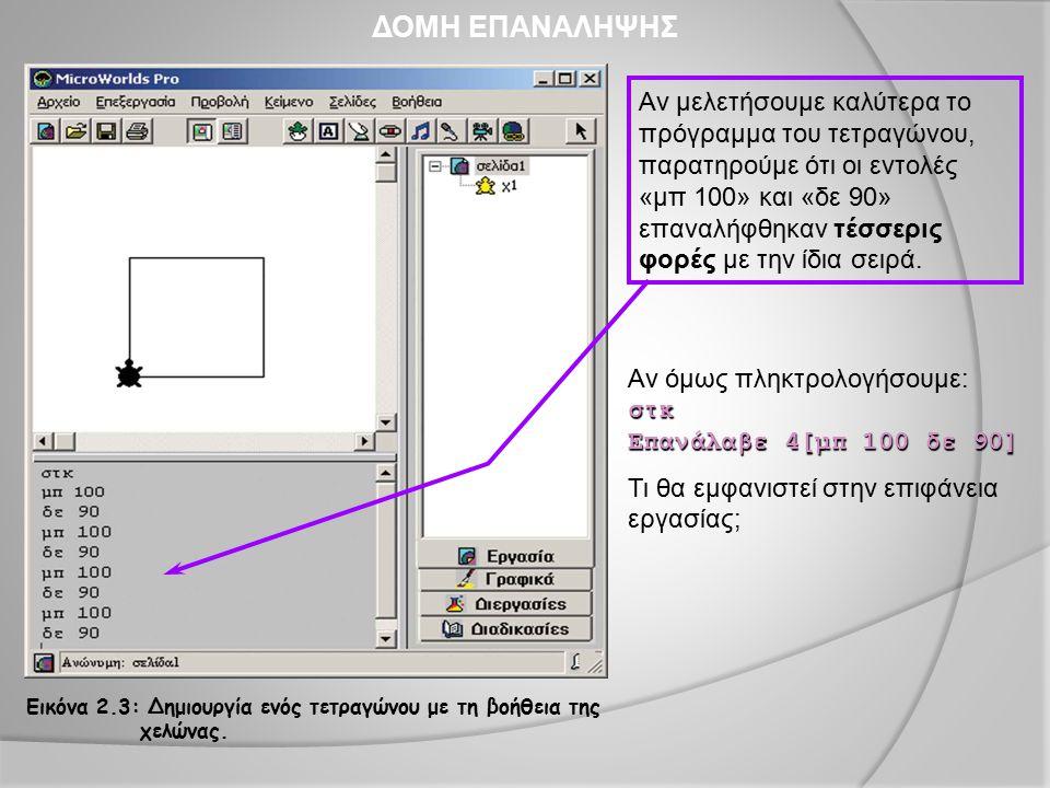 ΔΟΜΗ ΕΠΑΝΑΛΗΨΗΣ Εικόνα 2.3: Δημιουργία ενός τετραγώνου με τη βοήθεια της χελώνας. Αν μελετήσουμε καλύτερα το πρόγραμμα του τετραγώνου, παρατηρούμε ότι