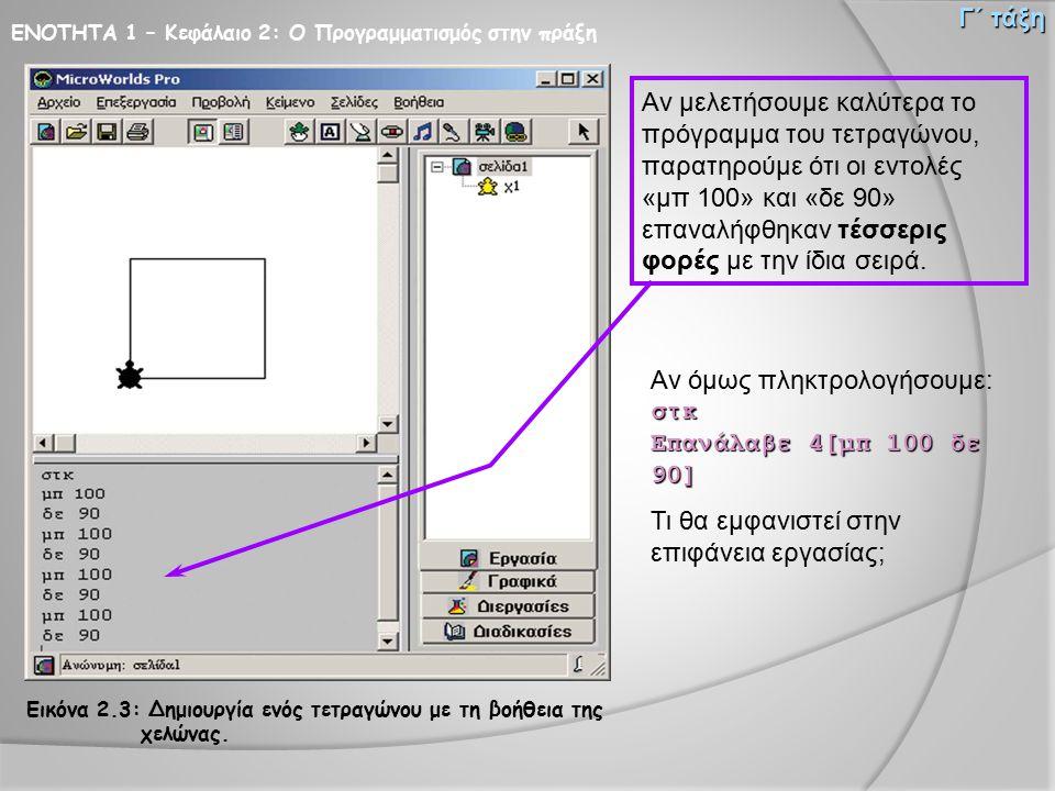 ΕΝΟΤΗΤΑ 1 – Κεφάλαιο 2: Ο Προγραμματισμός στην πράξη Γ΄ τάξη Εικόνα 2.3: Δημιουργία ενός τετραγώνου με τη βοήθεια της χελώνας. Αν μελετήσουμε καλύτερα