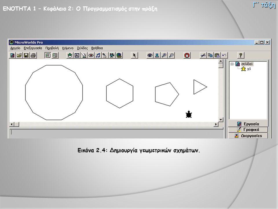ΕΝΟΤΗΤΑ 1 – Κεφάλαιο 2: Ο Προγραμματισμός στην πράξη Γ΄ τάξη Εικόνα 2.4: Δημιουργία γεωμετρικών σχημάτων.