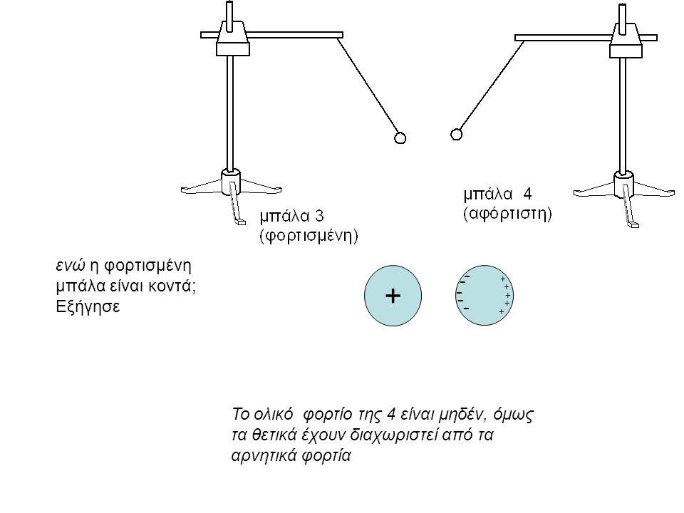 ενώ η φορτισμένη μπάλα είναι κοντά; Εξήγησε Το ολικό φορτίο της 4 είναι μηδέν, όμως τα θετικά έχουν διαχωριστεί από τα αρνητικά φορτία + + + + + + - -