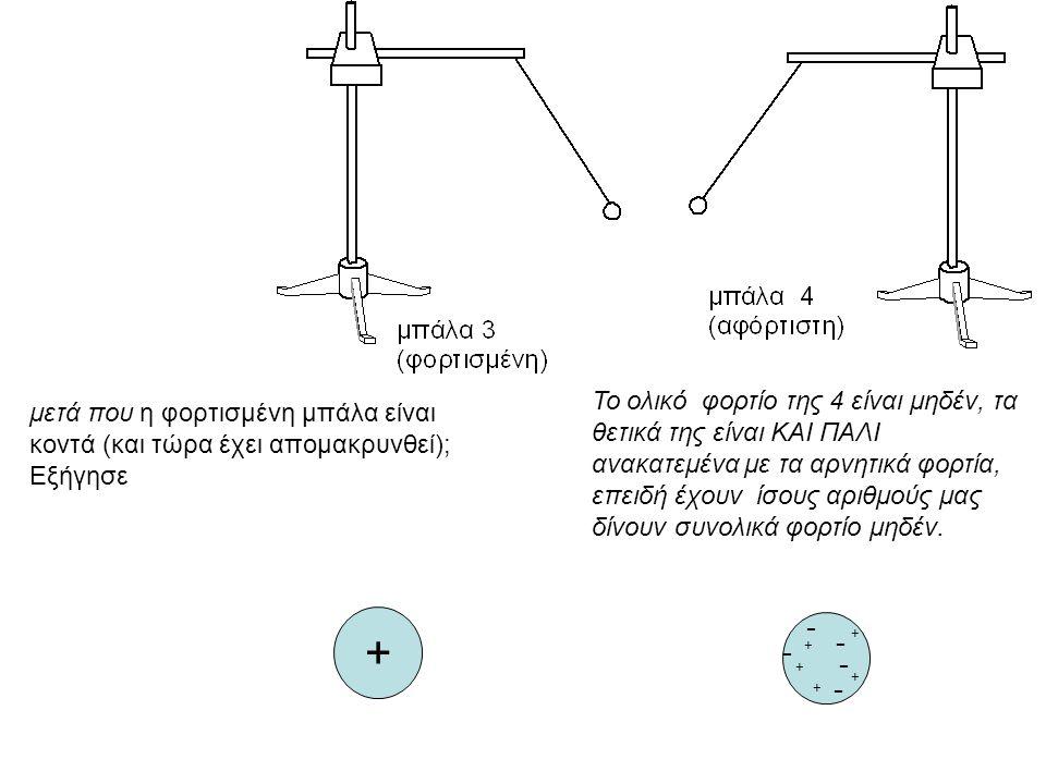 μετά που η φορτισμένη μπάλα είναι κοντά (και τώρα έχει απομακρυνθεί); Εξήγησε + + + + + + - - - - - Το ολικό φορτίο της 4 είναι μηδέν, τα θετικά της είναι ΚΑΙ ΠΑΛΙ ανακατεμένα με τα αρνητικά φορτία, επειδή έχουν ίσους αριθμούς μας δίνουν συνολικά φορτίο μηδέν.