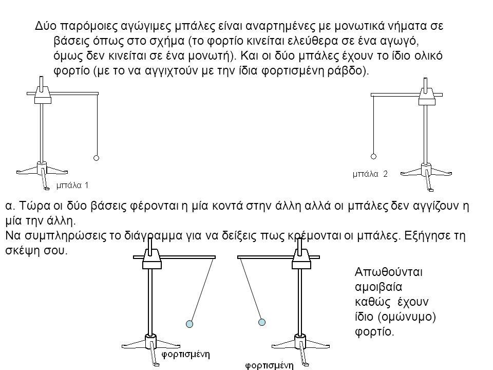 Δύο παρόμοιες αγώγιμες μπάλες είναι αναρτημένες με μονωτικά νήματα σε βάσεις όπως στο σχήμα (το φορτίο κινείται ελεύθερα σε ένα αγωγό, όμως δεν κινείται σε ένα μονωτή).