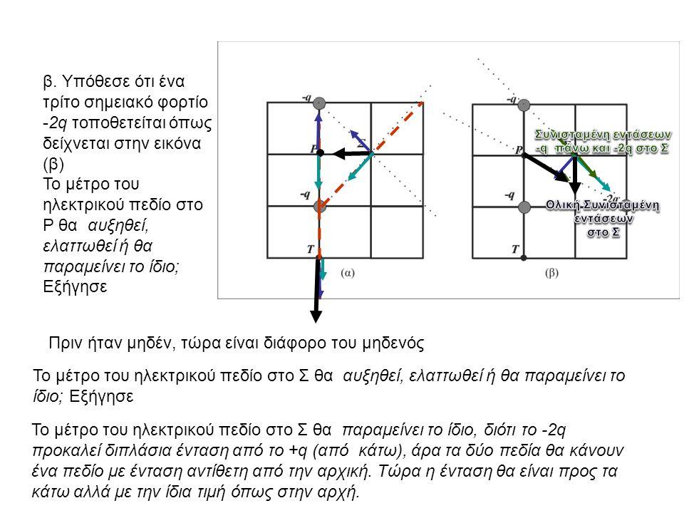 β. Υπόθεσε ότι ένα τρίτο σημειακό φορτίο -2q τοποθετείται όπως δείχνεται στην εικόνα (β) Το μέτρο του ηλεκτρικού πεδίο στο Ρ θα αυξηθεί, ελαττωθεί ή θ