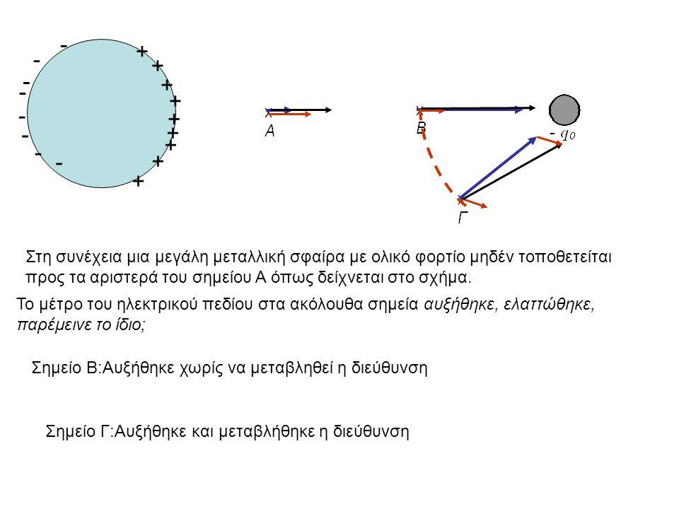 Στη συνέχεια μια μεγάλη μεταλλική σφαίρα με ολικό φορτίο μηδέν τοποθετείται προς τα αριστερά του σημείου Α όπως δείχνεται στο σχήμα. + + + + + + + - -
