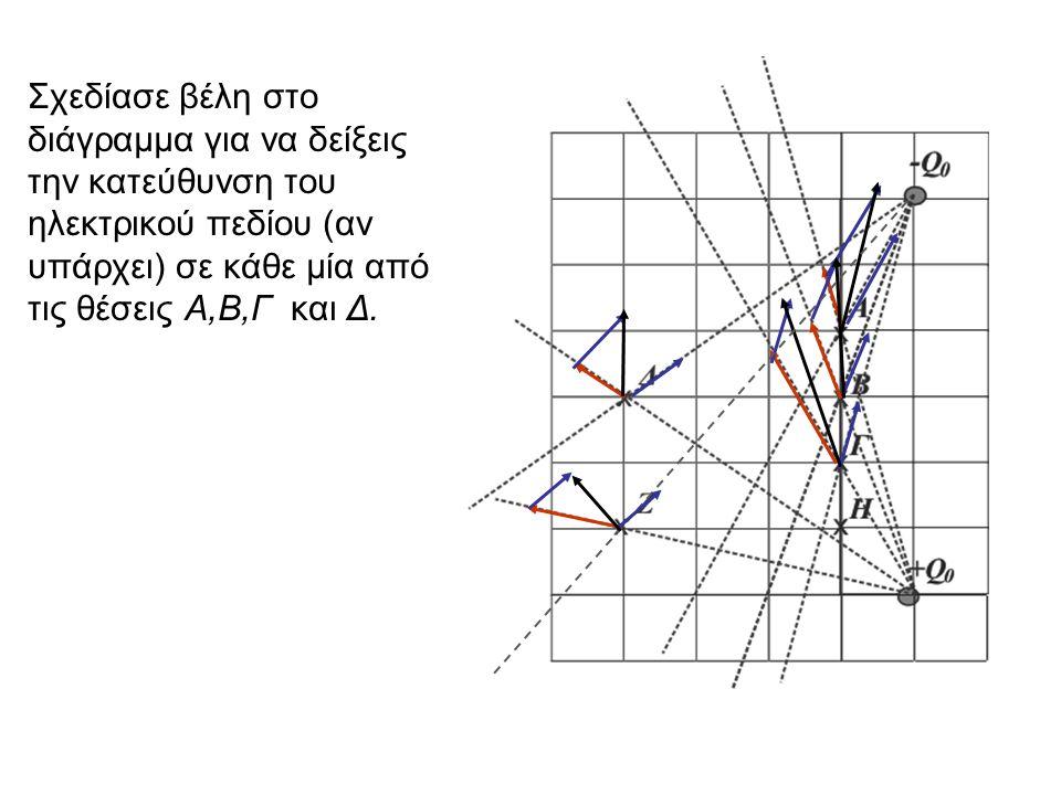 Σχεδίασε βέλη στο διάγραμμα για να δείξεις την κατεύθυνση του ηλεκτρικού πεδίου (αν υπάρχει) σε κάθε μία από τις θέσεις Α,Β,Γ και Δ.