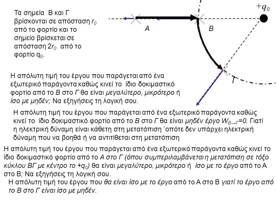 ΑΒ Γ +q0+q0 Τα σημεία Β και Γ βρίσκονται σε απόσταση r 0 από το φορτίο και το σημείο βρίσκεται σε απόσταση 2r 0 από το φορτίο q 0. Η απόλυτη τιμή του