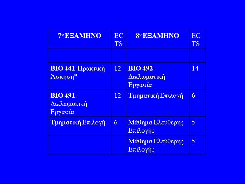 7 ο ΕΞΑΜΗΝΟEC TS 8 ο ΕΞΑΜΗΝΟEC TS BIO 441-Πρακτική Άσκηση* 12BIO 492- Διπλωματική Εργασία 14 BIO 491- Διπλωματική Εργασία 12Τμηματική Επιλογή6 6Μάθημα