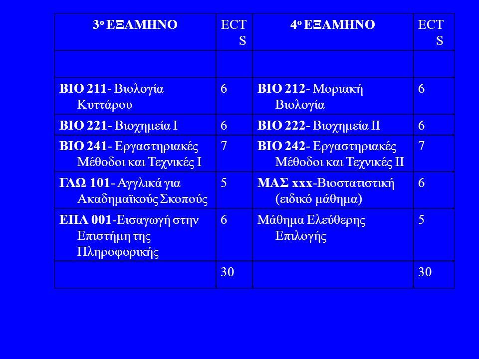 3 ο ΕΞΑΜΗΝΟECT S 4 ο ΕΞΑΜΗΝΟECT S BIO 211- Βιολογία Κυττάρου 6BIO 212- Μοριακή Βιολογία 6 BIO 221- Βιοχημεία I6BIO 222- Βιοχημεία II6 BIO 241- Εργαστη