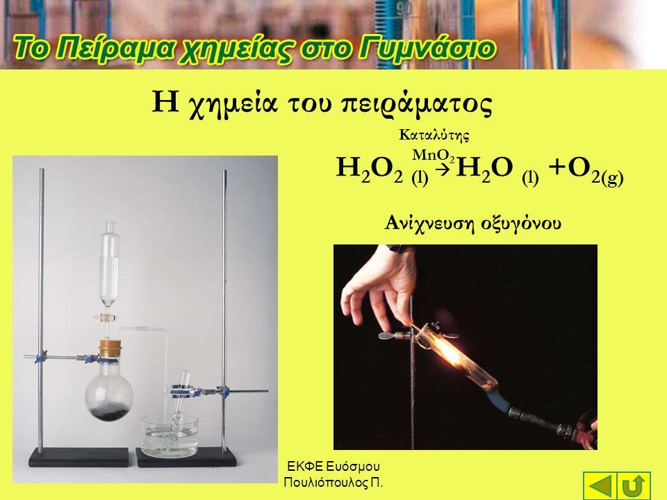 ΕΚΦΕ Ευόσμου Πουλιόπουλος Π. Η χημεία του πειράματος H 2 O 2 (l)  H 2 O (l) +O 2(g) Καταλύτης MnO 2 Ανίχνευση οξυγόνου