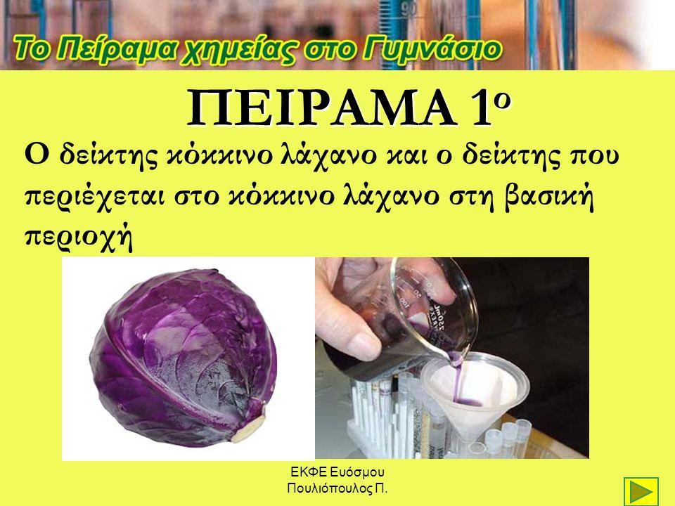 ΕΚΦΕ Ευόσμου Πουλιόπουλος Π. ΠΕΙΡΑΜΑ 1 ο Ο δείκτης κόκκινο λάχανο και ο δείκτης που περιέχεται στο κόκκινο λάχανο στη βασική περιοχή