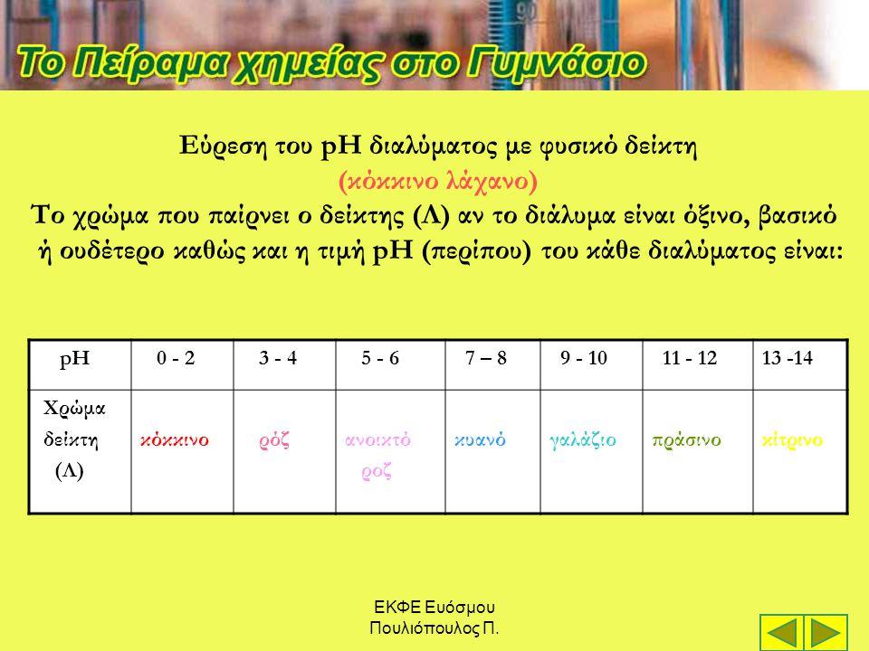 ΕΚΦΕ Ευόσμου Πουλιόπουλος Π. Εύρεση του pΗ διαλύματος με φυσικό δείκτη (κόκκινο λάχανο) Το χρώμα που παίρνει ο δείκτης (Λ) αν το διάλυμα είναι όξινο,