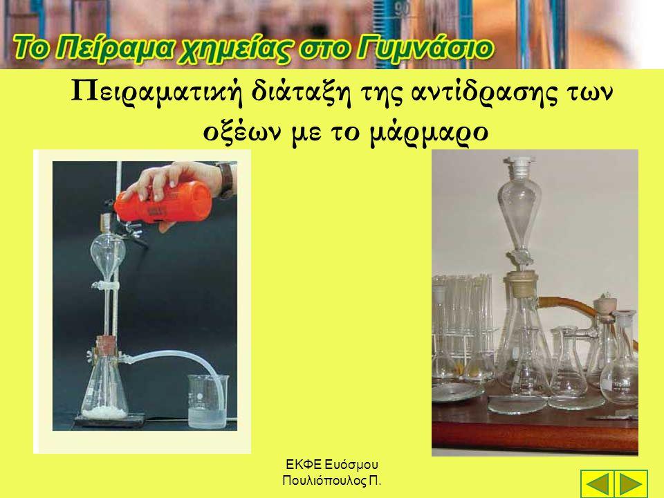 ΕΚΦΕ Ευόσμου Πουλιόπουλος Π. Πειραματική διάταξη της αντίδρασης των οξέων με το μάρμαρο