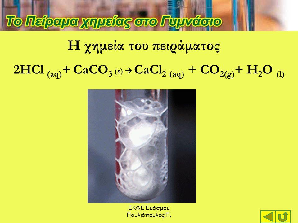 ΕΚΦΕ Ευόσμου Πουλιόπουλος Π. Η χημεία του πειράματος 2HCl (aq) + CaCO 3 (s)  CaCl 2 (aq) + CO 2(g) + H 2 O (l)