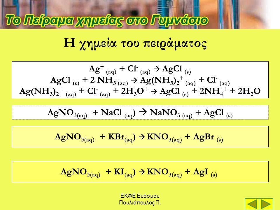 ΕΚΦΕ Ευόσμου Πουλιόπουλος Π. Ag + (aq) + Cl - (aq)  AgCl (s) AgCl (s) + 2 NH 3 (aq)  Ag(NH 3 ) 2 + (aq) + Cl - (aq) Ag(NH 3 ) 2 + (aq) + Cl - (aq) +